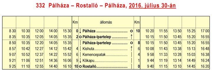 palhaza_kisvasut